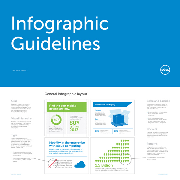 DELL Infographic Design Guidelines sample, by Max Hancock