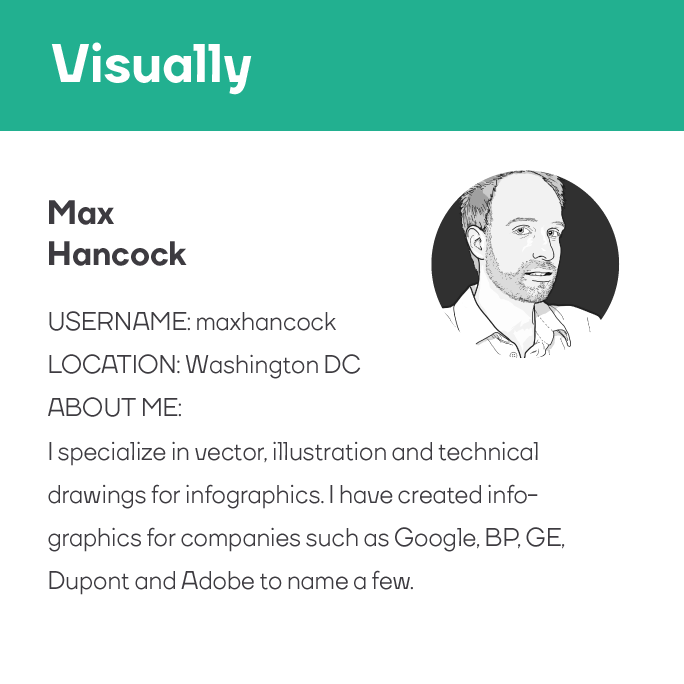 Max Hancock Visually Logo