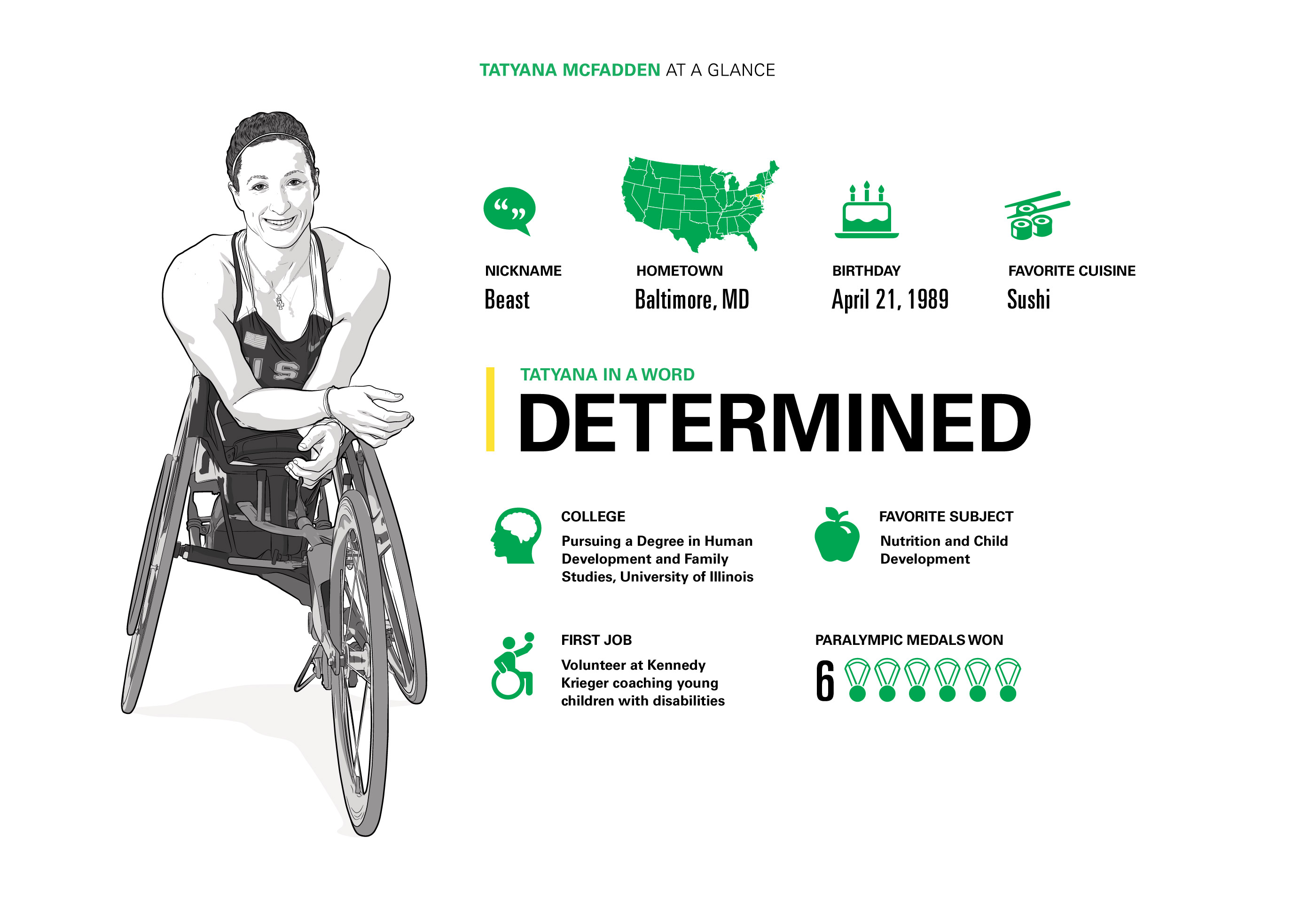 Infographic of Tatyana McFadden, illustration by Max Hancock
