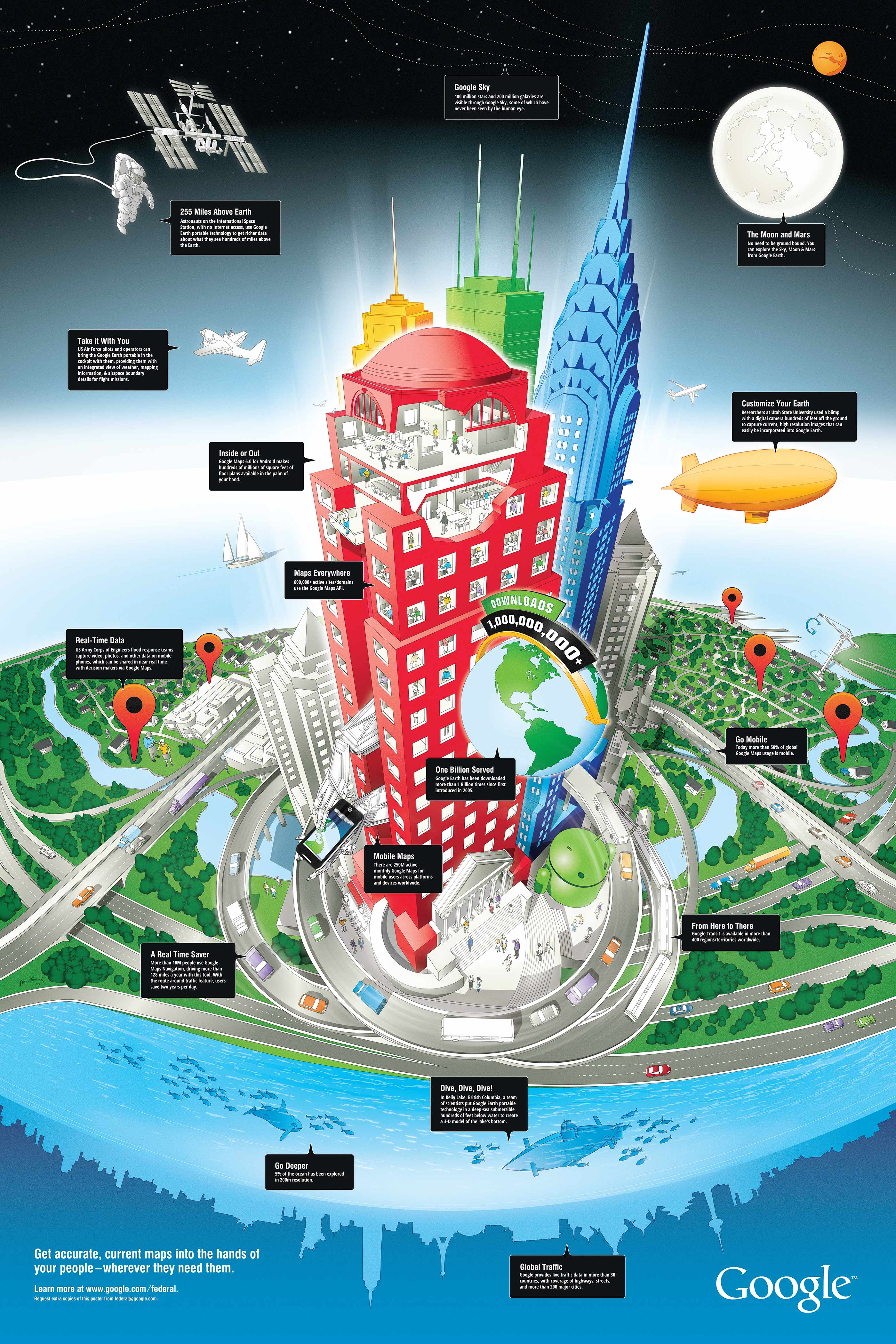 Google Earth infographic cover, buildings, cutaway illustration